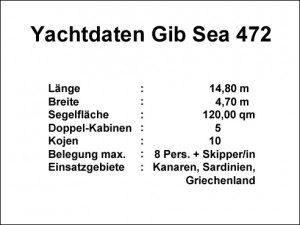 Mitsegeln Gib Sea