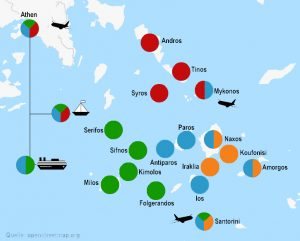 Inselhopping griechische Inseln