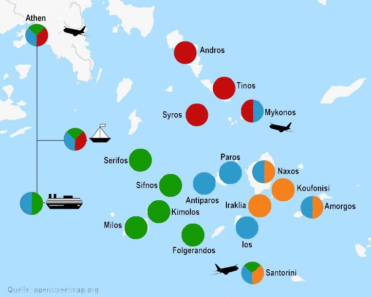 Griechische Kykladen für Inselhüpfen