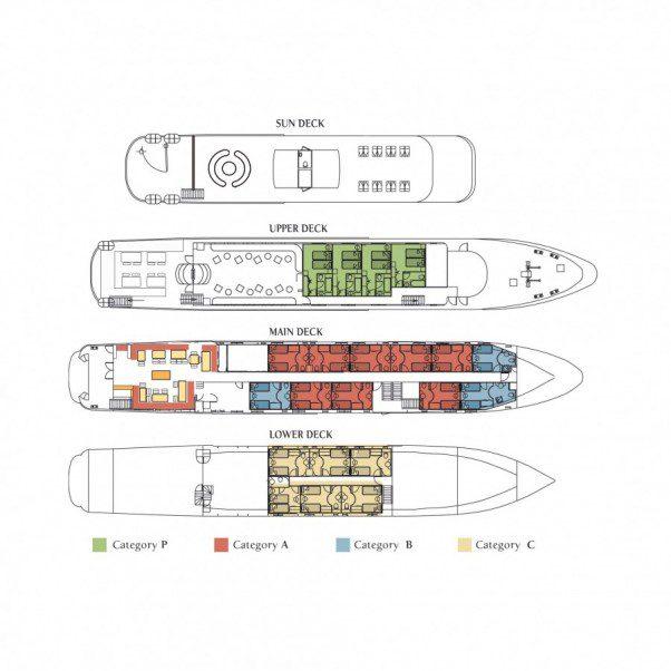 Yacht-Kreuzfahrten in Griechenland mit Variety Crusises